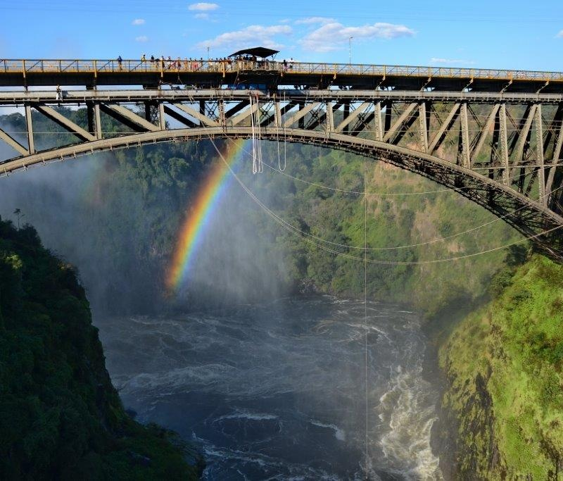 Things To Do At Victoria Falls Best Adventure Activities